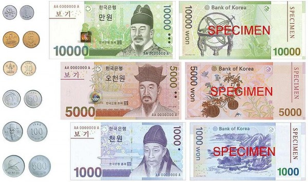 How Much Does it Cost to Travel in South Korea