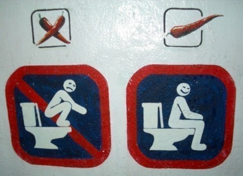 Bathrooms In The Middle East