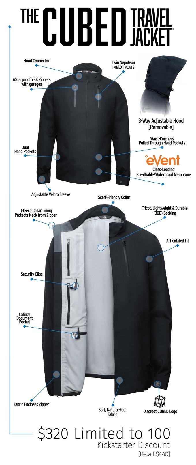 Cubed jacket