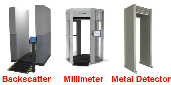 Airport Security: Backscatter and Millimeter Wave Machines, What They Are And How To Tell the Difference post image